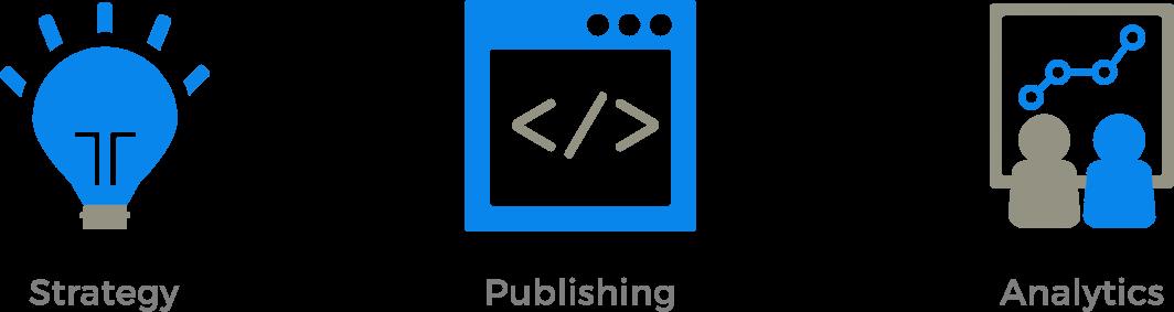 Strategy, Publishing, Analytics
